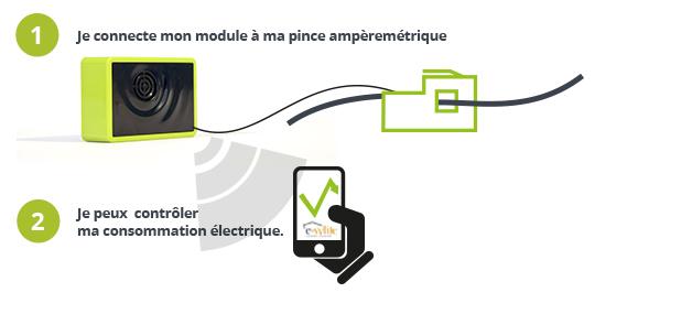 Module suivi conso électricité e-sylife : une installation simplifiée