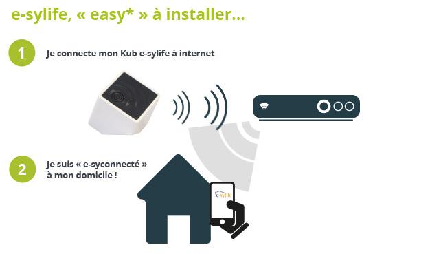 Installation du MiniKub e-sylife